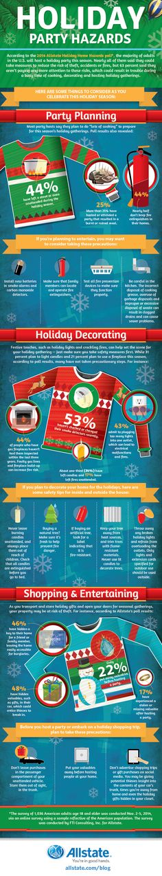 Have a safe Holiday season! This infograph has lots of helpful tips!  (Source: Allstate Insurance Blog)