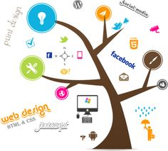 Indi IT designs web solutions that deliver results and properly represent your brand or business. Our team works closely with each client to ensure the best results. From consultation to implementation, our web design professionals work together with the client to ensure specific needs are met and a tailored solution is delivered.