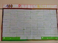 Des activités à réaliser tout au long de la journée dans le cadre du rituel Chaque jour compte pour fêter le 100ème jour de classe.