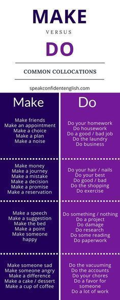 Do you get confused with make vs. do in English? Expand your English vocabulary … Do you get confused with make vs. do in English? Expand your English vocabulary with this list of common collocations using make and do. Grammar And Vocabulary, English Vocabulary Words, Learn English Words, Grammar Rules, Vocabulary Games, English Verbs, English Phrases, English Grammar, English Prepositions