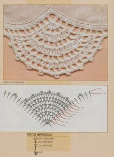 Check out the diagrams and learn to make more than 150 points, (crochet edgings) with images. There are several crochet borders that can be applied in various crochet projects. Filet Crochet, Crochet Lace Edging, Crochet Motifs, Crochet Borders, Crochet Diagram, Crochet Stitches Patterns, Crochet Chart, Crochet Trim, Irish Crochet