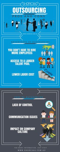 It is important to understand the effect of outsourcing can have on company culture. Labour Cost, Get Started, Remote, Communication, Culture, Communication Illustrations, Pilot