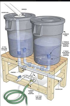 How to Build a Rain Barrel. This could catch the rainwater off a greenhouse or shed.: How to Build a Rain Barrel. This could catch the rainwater off a greenhouse or shed. Outdoor Projects, Garden Projects, Diy Projects, Carpentry Projects, Handyman Projects, Water Collection, Rain Collection Barrel, Building A Chicken Coop, Rainwater Harvesting
