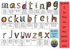 Image result for rwi assessment words