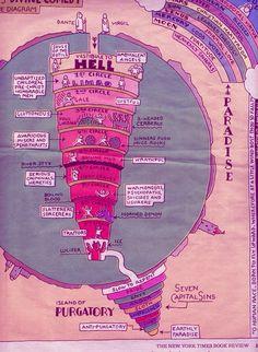Dante's Divine Comedy: Inferno, Purgatorio, and Paradise