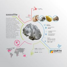 Sassolite was first described in 1800, and is named after its place of discovery - Sasso Pisano, Castelnuovo Val di Cecina, Pisa Province, Tuscany, Italy. #science #nature #geology #minerals #rocks #infographic #earth #sassolite #italy #tuscany