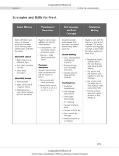 FREE Guided Reading lesson plans adapted from Jan ...