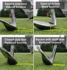 Golf Tips Swing The bounce is your best friend – Bunker Play – Dunes Golf Centre Humour Golf, Golf Card Game, Golf Etiquette, Dubai Golf, Golf 7, Play Golf, Disc Golf, Club Face, Golf Instruction