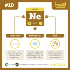 IYPT 2019 Elements 010: Neon: The inert element of neon light fame Element Chemistry, Chemistry Puns, Organic Chemistry, Chemistry Revision, Science Chemistry, Noble Gas, Inert Gas, Helium Gas, Chemical Engineering
