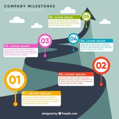 Company milestones with circles and arro. Process Infographic, Infographic Powerpoint, Timeline Infographic, Infographic Templates, Powerpoint Slide Designs, Powerpoint Design Templates, Camping With Teens, Process Chart, Cover Page Template