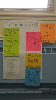 Writing Lessons, Teaching Writing, Writing Activities, Teaching Tools, Writing Centers, Teaching Ideas, French Teaching Resources, Teaching French, Education And Literacy