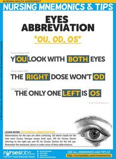 NHA-009: Eyes Abbreviation Nursing Mnemonics & Tips