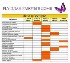 Флай Леди. Взлетаем вместе. FlyLady Agenda Planner, Teacher Planner, Apartment Cleaning, Thing 1, Flylady, School Stationery, Cleaning Business, Household Chores, Konmari