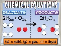 chemical equations-represents chemical reactions to show relationships between the reactants and the products