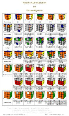 In step 19 & 20 change the ORANGE & RED corners in their correct locations. Simple Life Hacks, Useful Life Hacks, Rubics Cube Solution, Rubric Cube, Rubik's Cube Solve, Solving A Rubix Cube, Rubiks Cube Algorithms, 3d Puzzel, Tech Hacks