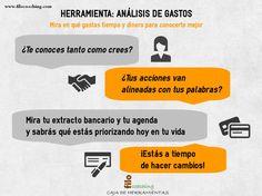 ¿QUÉ DICEN DE TI TUS GASTOS? http://filocoaching.com/analiza-tus-gastos-para-conocerte-mejor/
