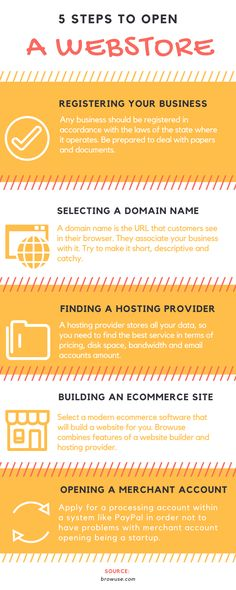 If you are planning to start an #ecommercewebsite than you can start with these five basic steps. http://browuse.com/ #BROWUSE
