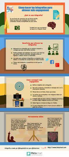 como mejorar tu engagement haciendo infografias