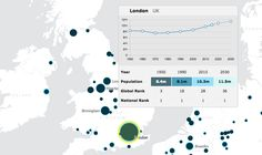 Mapping 65 Years of Explosive Urban Growth This delightfully user-friendly data viz tracks city population trajectories.