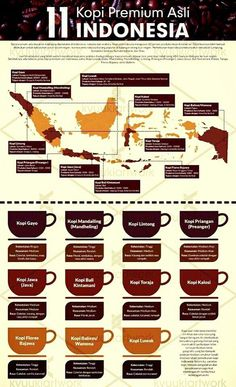 Indonesian Coffe: The best Coffee Barista, Coffee Menu, Coffee Cafe, Coffee Drinks, Coffee Shop, Coffee Facts, Coffee Quotes, Coffee Brewing Methods, Coffee World