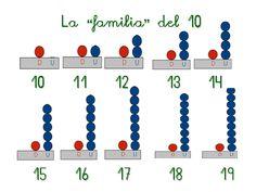 nueva-imagen Teen Numbers, Montessori Math, School Worksheets, Learning Spanish, Math Activities, Maths, Ideas Para, Pictures, Toddler Activities