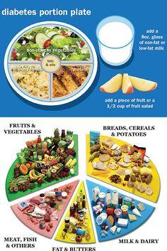 Diabetic lasagna recipe type 2 diabetes pinterest easy diabetes type i forumfinder Images