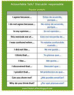 Speaking & conversation phrases for Spanish class.