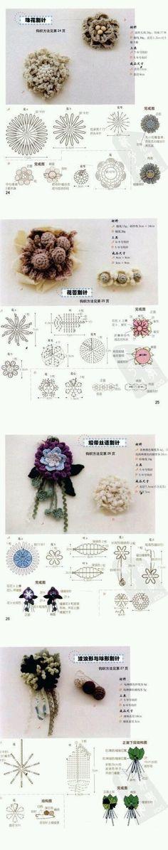Crochet Flower - Chart by allie Crochet Brooch, Crochet Amigurumi, Crochet Motifs, Crochet Flower Patterns, Crochet Diagram, Freeform Crochet, Crochet Art, Love Crochet, Irish Crochet