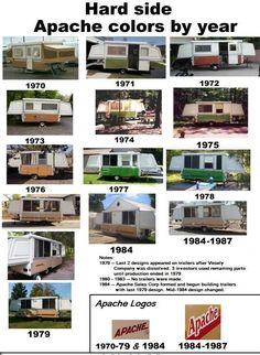 apache camper - Google Search