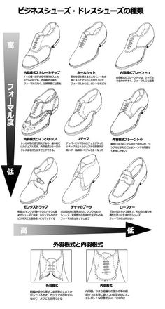 Men's suit fashion Business Shoes and Dress Shoes… Mens Style Guide, Men Style Tips, Style Blog, Tutorial Draw, Style Masculin, Poses References, Business Shoes, Shoes With Jeans, Drawing Clothes