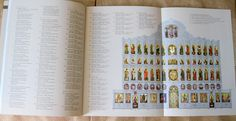 The set of the books: Russian iconostasis: http://www.versta-k.ru/en/catalog/62/1337/  The iconostasis of Trinity Cathedral (Ipatiev Monastery, Kostroma): http://www.versta-k.ru/en/catalog/8/1338/ The iconostasis of the Cathedral of the Nativity of the Virgin (Savva Storozhevsky Monastery, Zvenigorod): http://www.versta-k.ru/en/catalog/8/1339/ The delivery to any point of the world