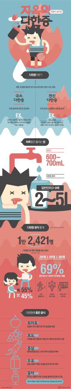 여름을 두 배 힘들게 만드는 '땀과의 전쟁' 다한증 [인포그래픽] #Hyperhidrosis / #Infographic ⓒ 비주얼다이브 무단 복사·전재·재배포 금지