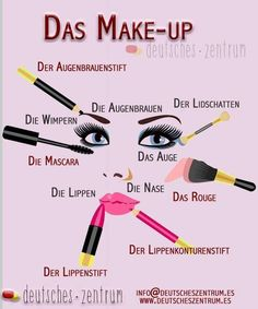 German makeup vocabulary