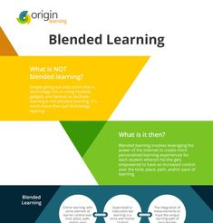 The Mystery of Blended Learning Infographic #elearning #edtech #education