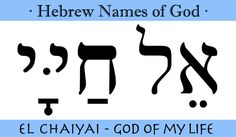 """The Hebrew word for """"day"""" is the word """"Yom"""". In this article, we will examine the uses of Yom in the Old Testament, a Hebrew Names, Biblical Hebrew, Hebrew Words, Messianic Judaism, Learning A Second Language, Learn Hebrew, Names Of God, Word Study, Marketing Digital"""