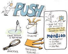 recherche push : le périmètre, la collecte, l'analyse et le partage