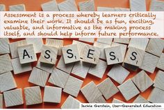 Assessing maker education projects Content Marketing, Affiliate Marketing, Information Literacy, Education Degree, Maker Culture, Serious Business, Business Organization, Creativity And Innovation, Assessment