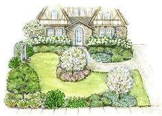 Ideas for the landscaping...