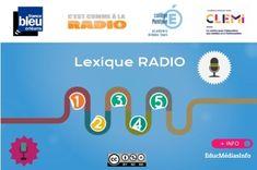 Le lexique de la radio avec des exemples, dans une très belle présentation
