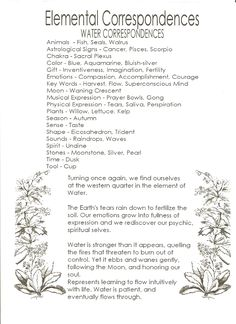 Water Correspondences- BoS1 - free Book of Shadows pages to save or print - Section One