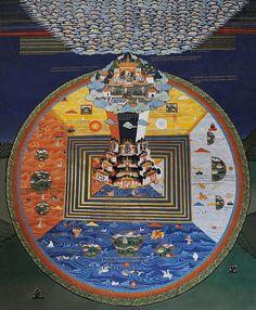 Peinture du Mandala de l'Univers en 37 points