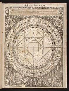 «Astrolabium», de Thurneisser — Visor — Biblioteca Digital Mundial
