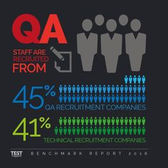 #IndependentTesting #QAtesting Download the European Software Testing Benchmark Report 2016 for #free!  http://pic.twitter.com/qmm3MBtPpW   System Testing4u (@SystemTest0) November 2 2016