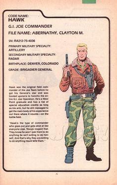 Hawk (v2) G.I. Joe Action Figure - YoJoe Archive
