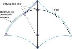 Detalle de pegado Delta Kite, Kites Craft, Kite Designs, Kite Making, Go Fly A Kite, Fishing Rigs, Origami, Surfing, Toys