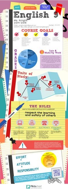 english 9 syllabus, version 2 | @Piktochart Infographic