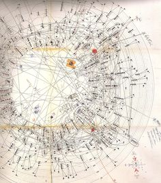 The diagram above is a genealogical diagram made in the mid 1950s by anthropologist Jean Malaurie, the first of its kind. It's a hand made radial drawing.