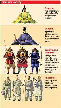 Gli Arcani Supremi (Vox clamantis in deserto - Gothian): Società samurai
