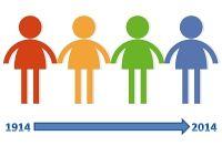 Gesellschaftlicher Wandel - Rollenbilder der Frau - Lehrer-Online