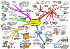 5 Ways To De-clutter Your life